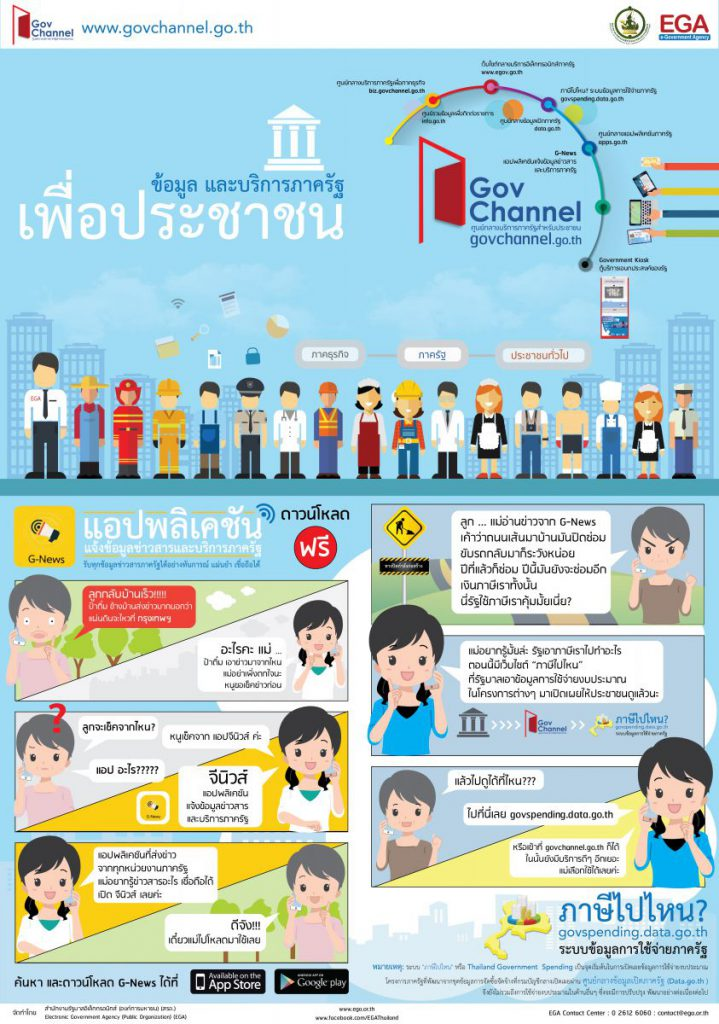 Inforgraphic gov channel